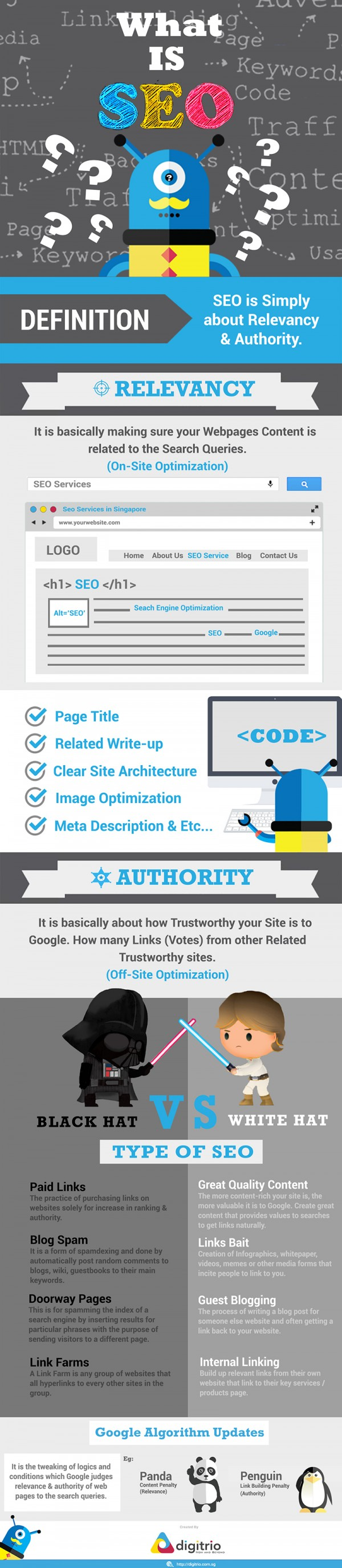 what-is-seo-infographic