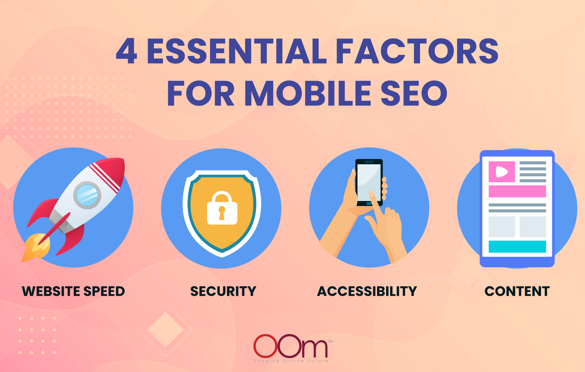OOm-June-01-06112021-Mobile-SEO-A-Brief-Guide-To-Optimising-Your-Website-For-Mobile-03