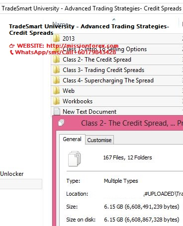 TradeSmart University - Advanced Trading Strategies- Credit Spreads