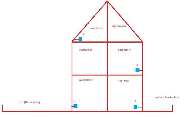 huis-velop-inrichting2