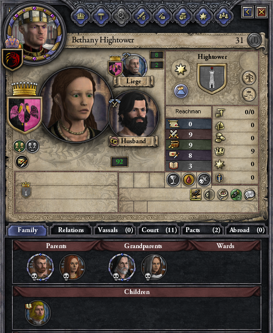 The Maester Kings | Paradox Interactive Forums