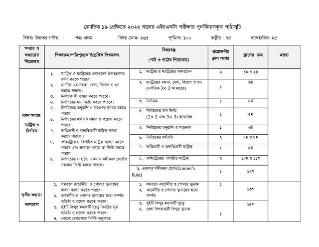 12-Higher-Math-1-HSC-2022-page-002