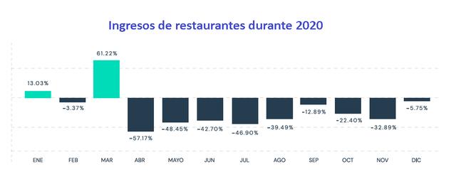 ingresos-2020