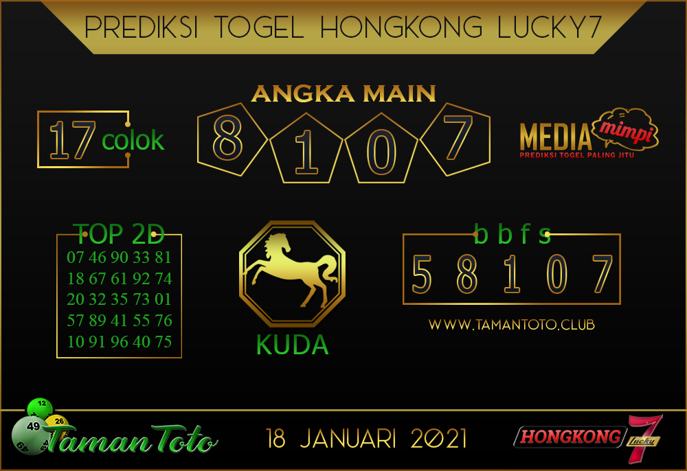 Prediksi Togel HONGKONG LUCKY 7 TAMAN TOTO 18 JANUARI 2021