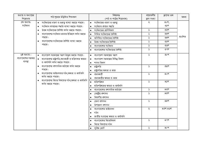 14-SSC-Civics-2022-page-004