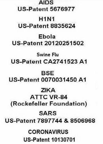 Virus-Patents-0