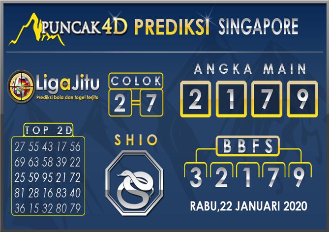 PREDIKSI TOGEL SINGAPORE PUNCAK4D 22 JANUARI 2020