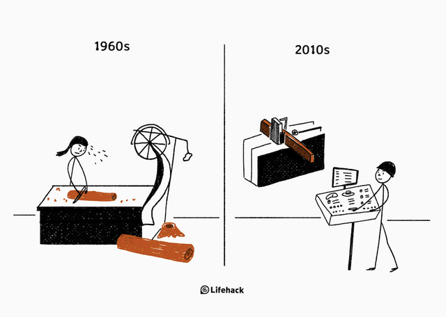 https://i.ibb.co/wrwPfxy/then-and-now-work.png