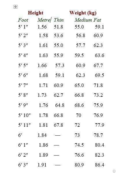 weight-chart-men