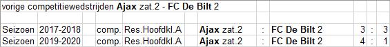 zat-2-11-FC-De-Bilt-2-thuis