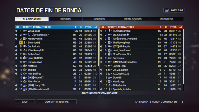 bf4-score.png