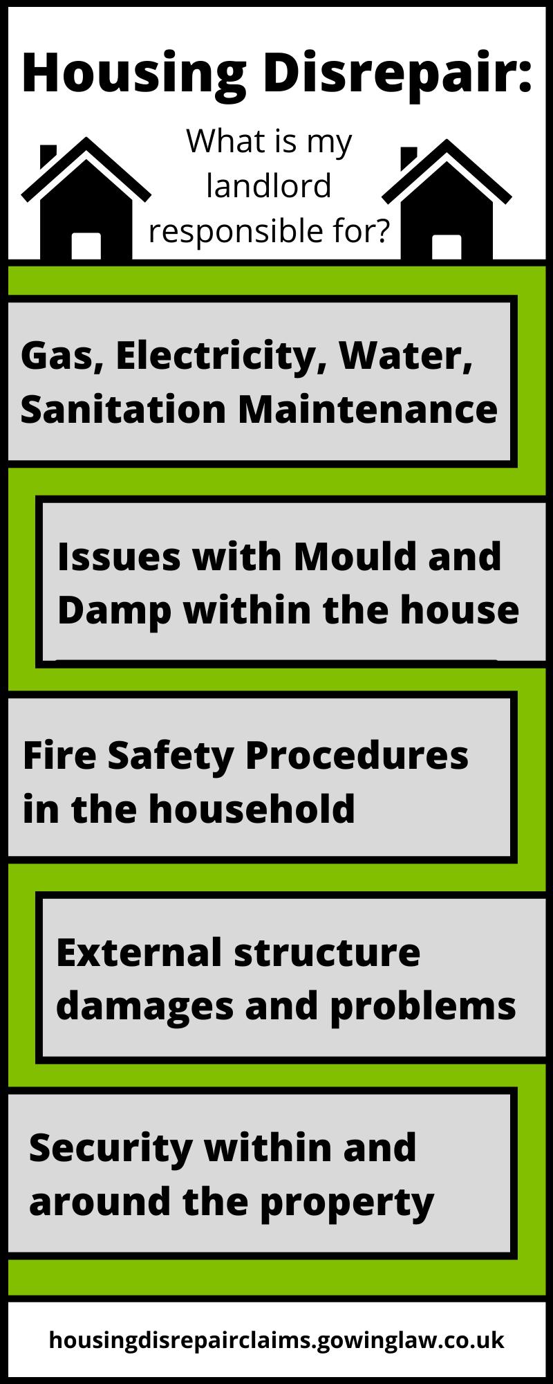 Housing Disrepair Claim Infographic