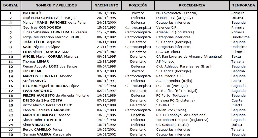 Clasificación LaLiga Santander 2020-2021 TABLA-Atletico