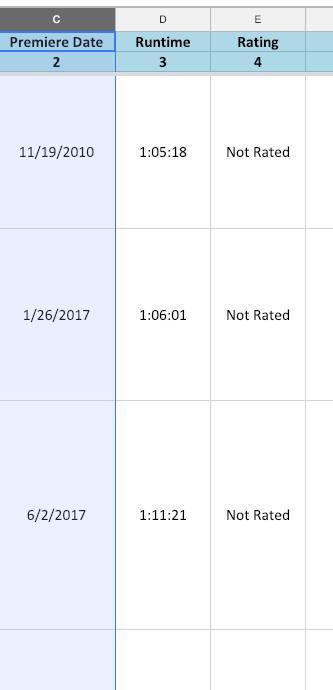 original-dates