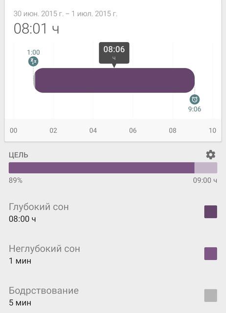 Screenshot-20191215-083431-Lifelog