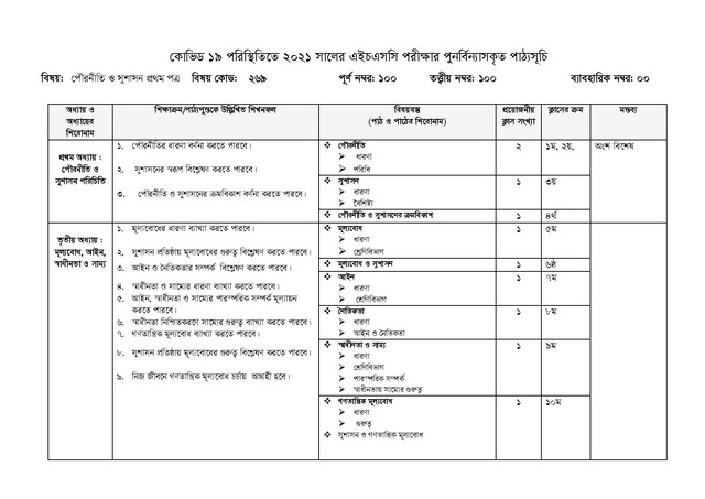 HSC Civics 1st Paper Short Syllabus 2021