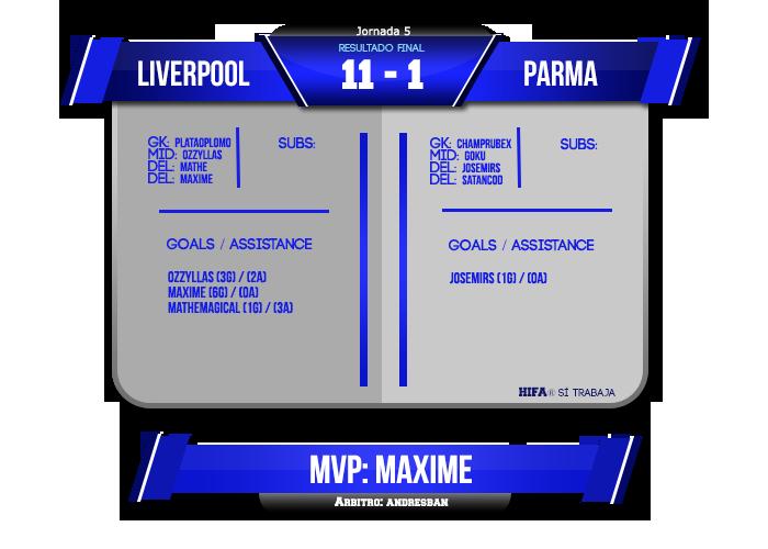 Cambio de Personaje Permanente J5-Liverpool-vs-Parma