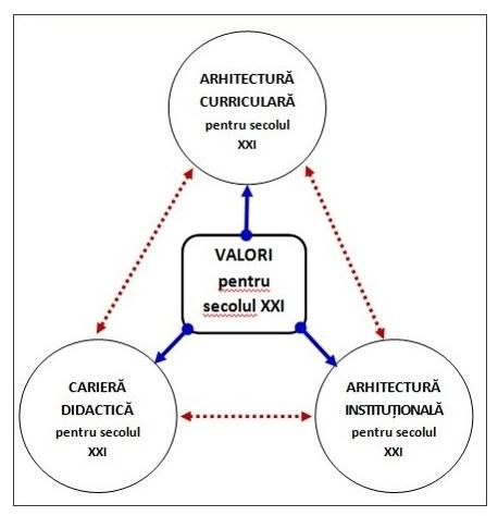 cadru-strategic-edu