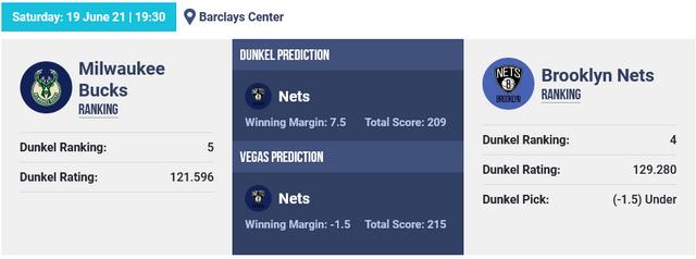 Screenshot-2021-06-19-at-07-26-10-NBA-Basketball-Picks-Dunkel-Index