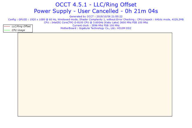 2019-10-06-21h55-Voltage-LLC-Ring-Offset