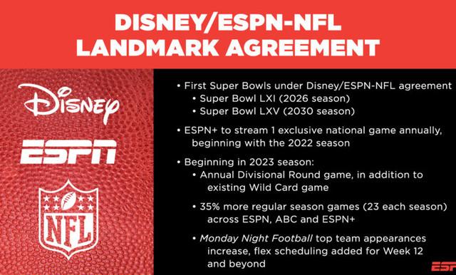 ESPN [depuis 1979] / ESPN+ [depuis 2019] Zzzzzzzzzzzzzzzzzzzzzzzzzzzzzzzzzzzz55