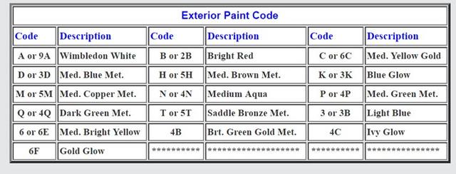[Image: Color-Chart.jpg]