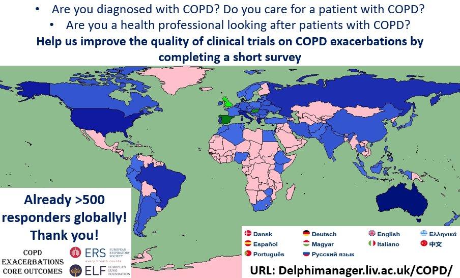 COS_AECOPD