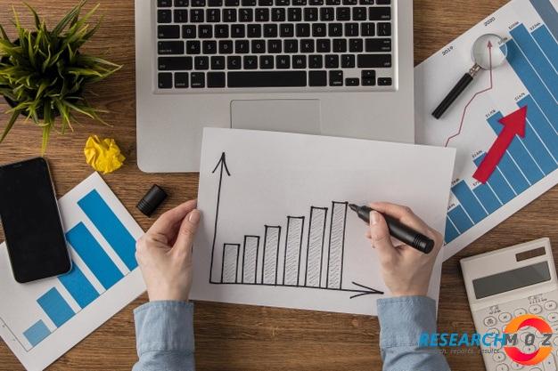 Ecommerce CRM Software Market