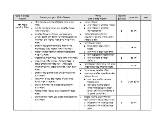 7-SSC-Chemistry-2022-page-007