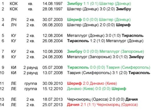 MLD-UKR
