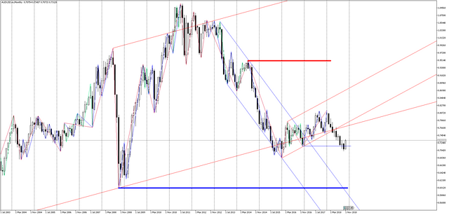 AUDUSD-m-Monthly.png