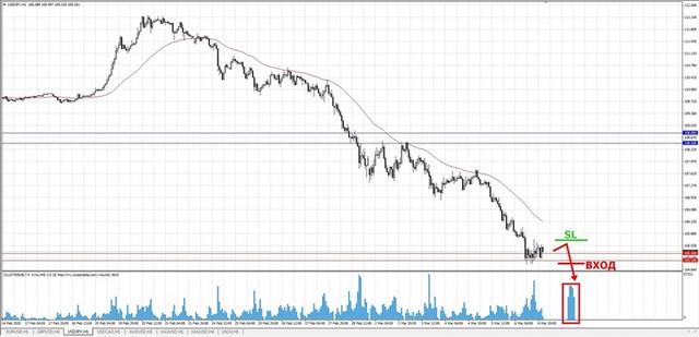 Анализ рынка от IC Markets. - Страница 2 Sell-jpy-mini