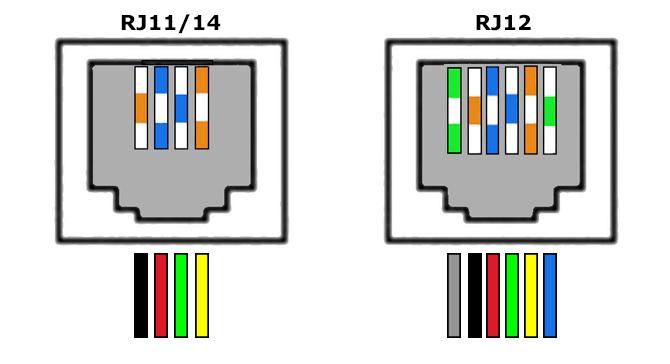 RJ11-CON-6-P-003