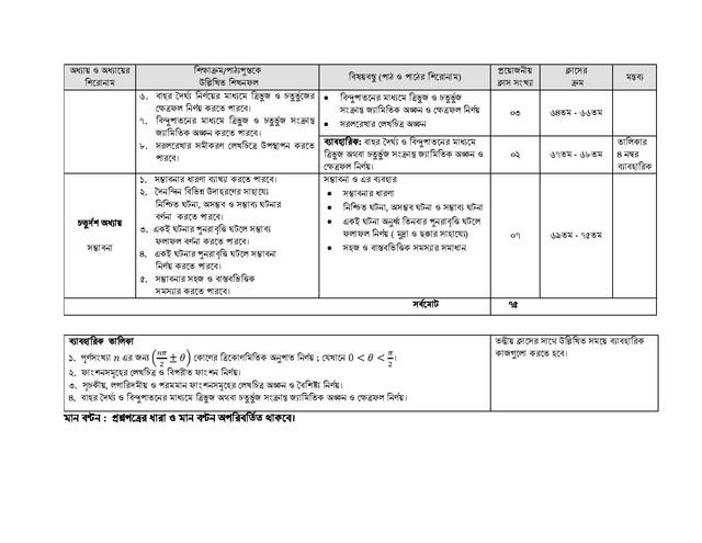 8-SSC-Higher-math-2022-page-006