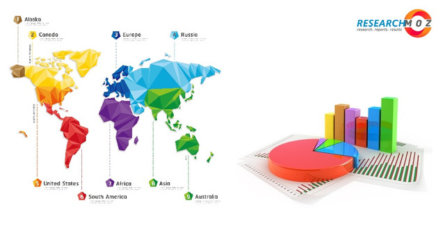 Virtual Private Servers (VPS) Hosting Market Research Report