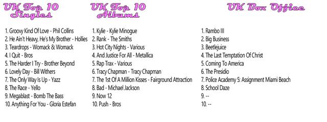 charts-staf04