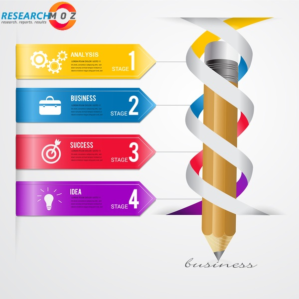 education-and-business-concept-design-can-used-for-banner-infographic-data-presentation-business-cha.jpg