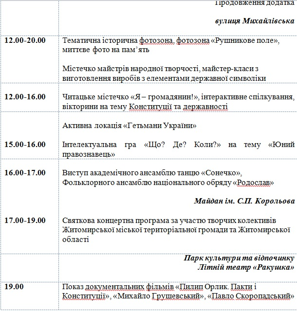 v - Патріотична хода, фотозони, майстер-класи та концерт: у Житомирі готуються відзначати День Конституції