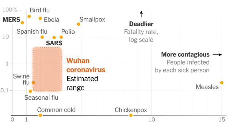Coronavírus Cor