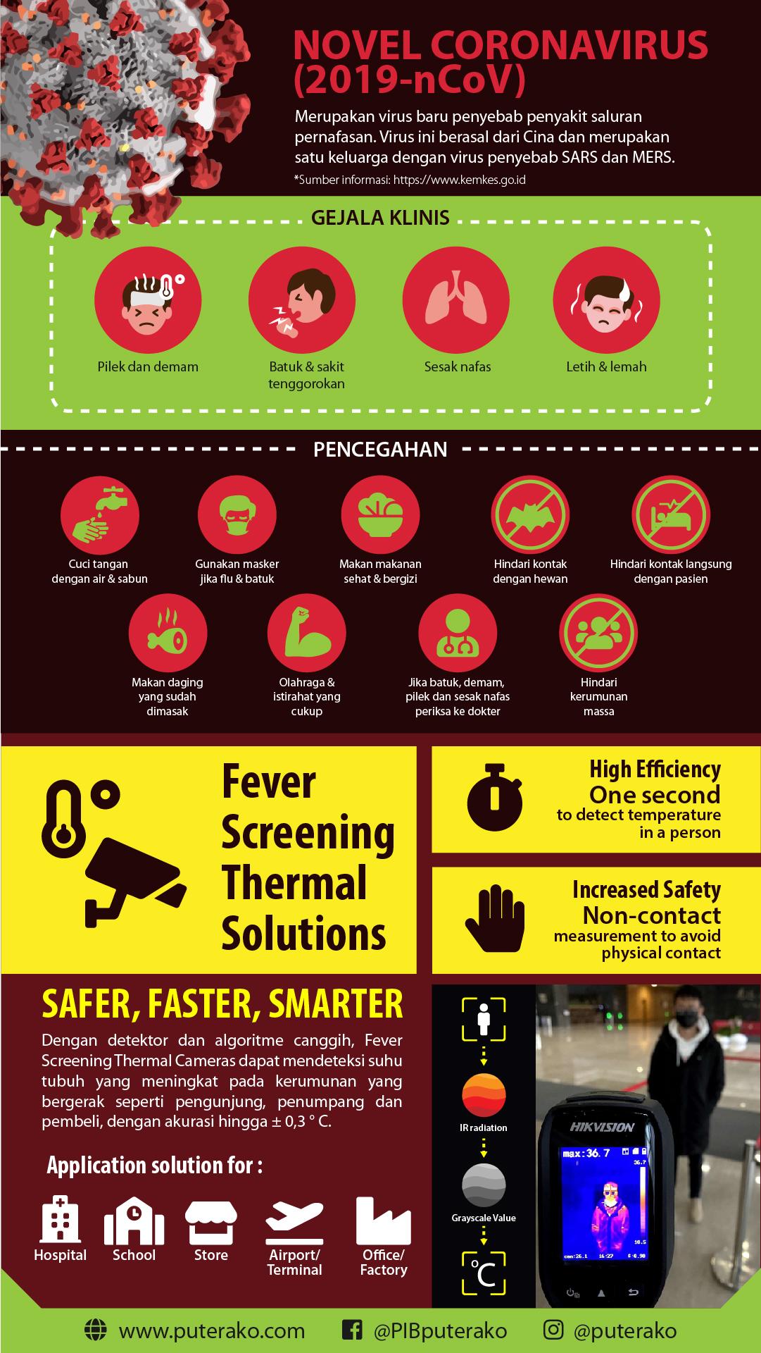 infografis pencegahan Covid-19