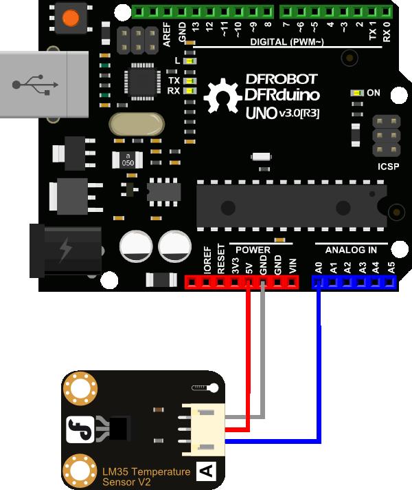 DFR0023-Diagram