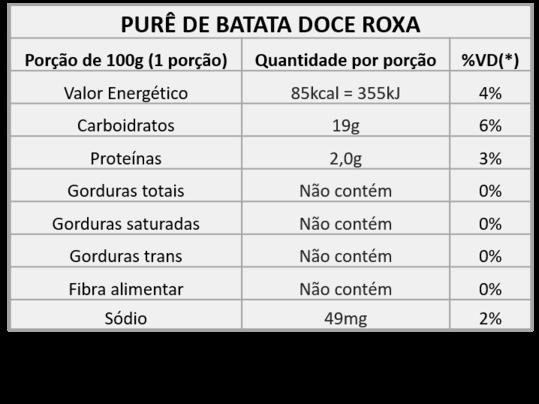 PUR-DE-BATATA-DOCE-ROXA