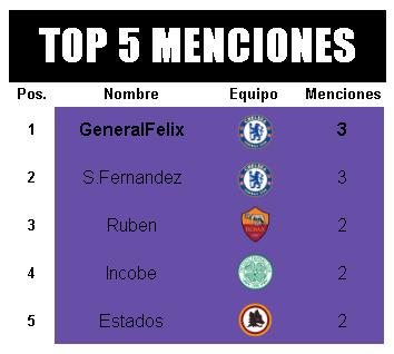 [AICv21] Resumen Final de Ligas (1D & 2D) - Semis de Copa Menciones