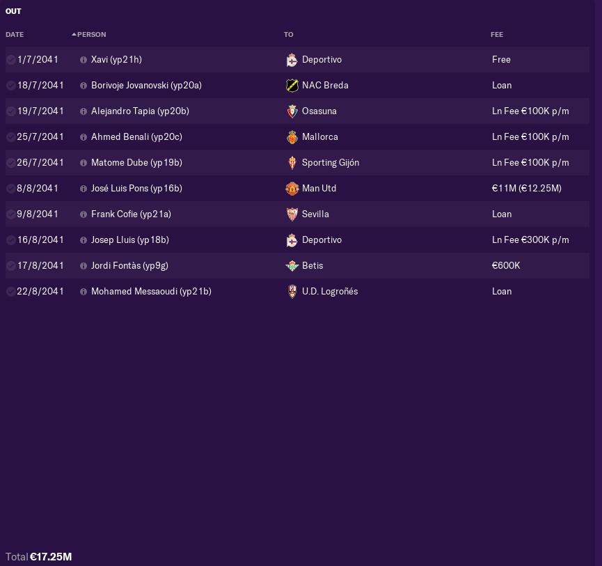 pre-season-transfers