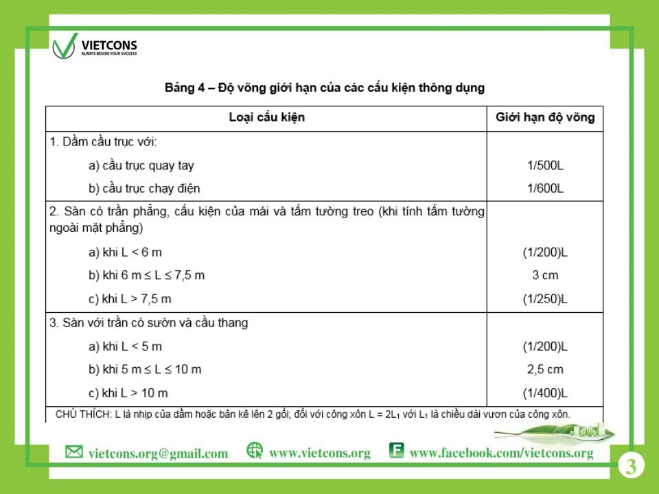 VC-Tinh-toan-do-vong-san-theo-5574-2012jpg-Page3