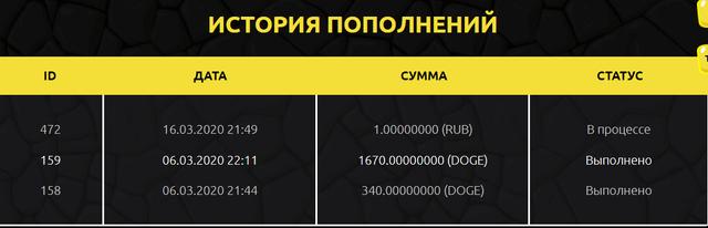 CryptoMine - это криптоэкономическая стратегия. 4