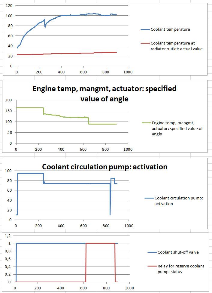 Dudas sobre climacontrolclimatronic Leon II • Club de