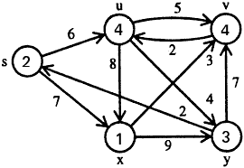 unprocessed graph
