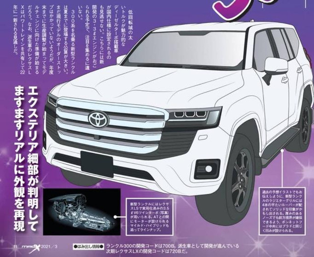 2020 - [Toyota] Land Cruiser VIII EF780477-58-D6-4050-BF43-ED525-C59-C5-A3