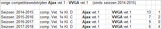 vet-15-VVGA-thuis